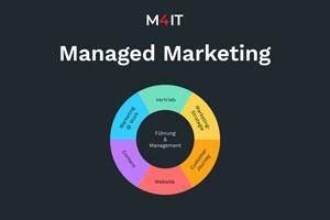Managed Marketing