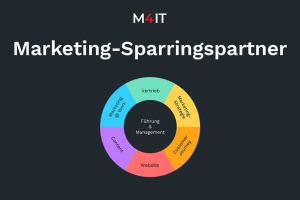 Marketing Sparringspartner