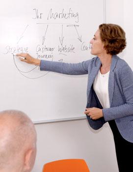 Marketingstrategie für Berater am Whiteboard erklärt